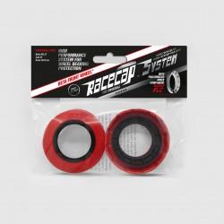 RACECAP sistema di...